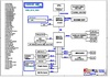pdf/motherboard/asus/asus_1000he_r1.0g_schematics.pdf