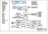 pdf/motherboard/asus/asus_1015p_r1.2g_schematics.pdf