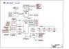 pdf/motherboard/msi/msi_ms-16332_r0a_schematics.pdf