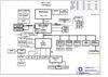 pdf/motherboard/quanta/quanta_kt7i_r3a_schematics.pdf