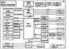 pdf/motherboard/quanta/quanta_ak3_r2a_schematics.pdf