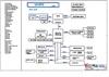 pdf/motherboard/asus/asus_1015p2_r1.0g_schematics.pdf