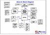 pdf/motherboard/asus/asus_a6jc,_a6jm_r2.1_schematics.pdf