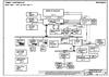 pdf/motherboard/compal/compal_la-1281_r1.0_schematics.pdf