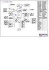 pdf/motherboard/asus/asus_a7t,_a7m_r2.0_schematics.pdf