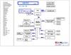 pdf/motherboard/asus/asus_1001px_r1.2g_schematics.pdf