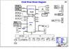 pdf/motherboard/quanta/quanta_bdad_ra1a_20130204_schematics.pdf