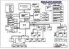 pdf/motherboard/quanta/quanta_ma6_r1a_20050916_schematics.pdf