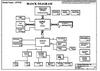 pdf/motherboard/compal/compal_la-1311_r1a_schematics.pdf