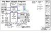 pdf/motherboard/wistron/wistron_big_bear_2_r1.0_schematics.pdf
