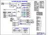 pdf/motherboard/pegatron/pegatron_va70hw_r1.0_schematics.pdf