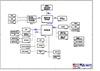 pdf/motherboard/asus/asus_a6vc_r2.0_schematics.pdf