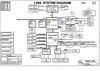 pdf/motherboard/quanta/quanta_lx89_r1a_schematics.pdf