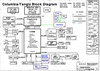 pdf/motherboard/wistron/wistron_columbia,_tangiz_r1.0_schematics.pdf