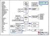 pdf/motherboard/asus/asus_900sd_r1.0g_schematics.pdf
