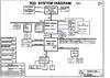 pdf/motherboard/quanta/quanta_r22_r1a_schematics.pdf